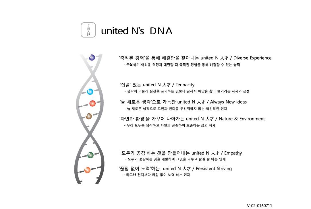 united N dan